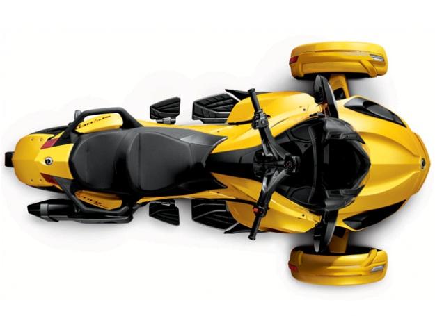 Test Can-Am Spyder ST 1000