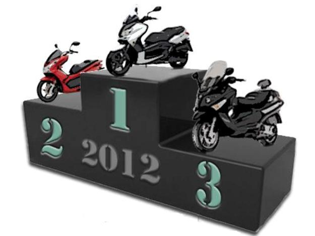 Assessment gone scooter 2012: Trends and rankings